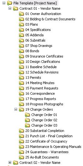 Project Management Documentation File Template